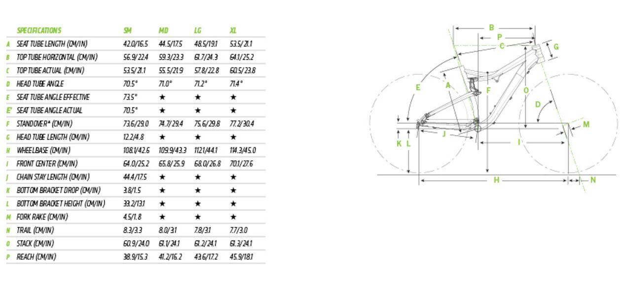 Geometry scalpel 2