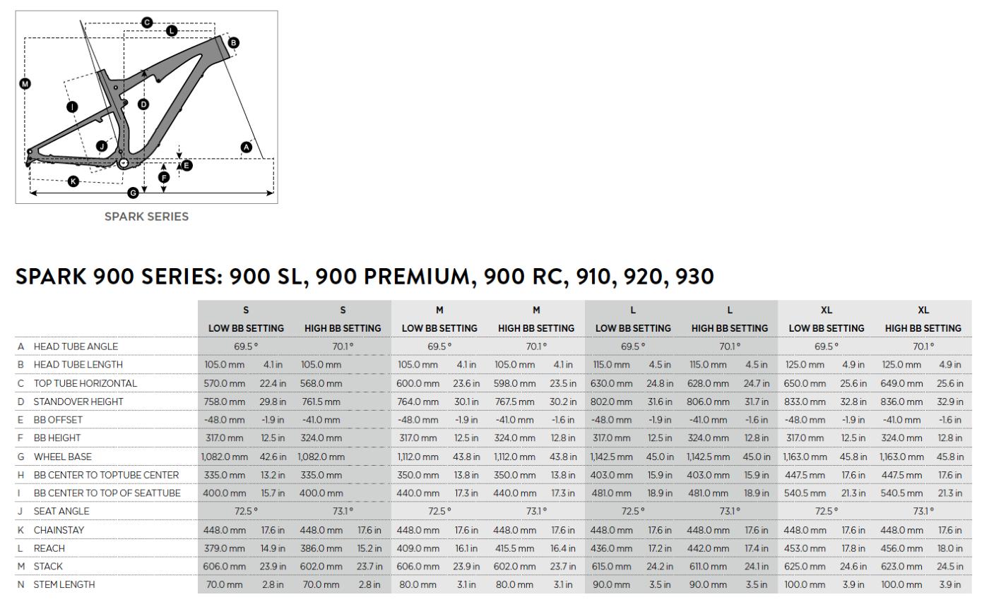 scott_spark_900_rc_sl_premium_910-930
