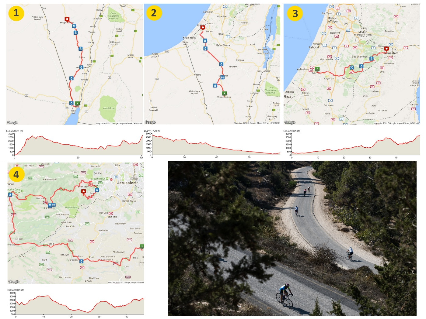 israel cycling