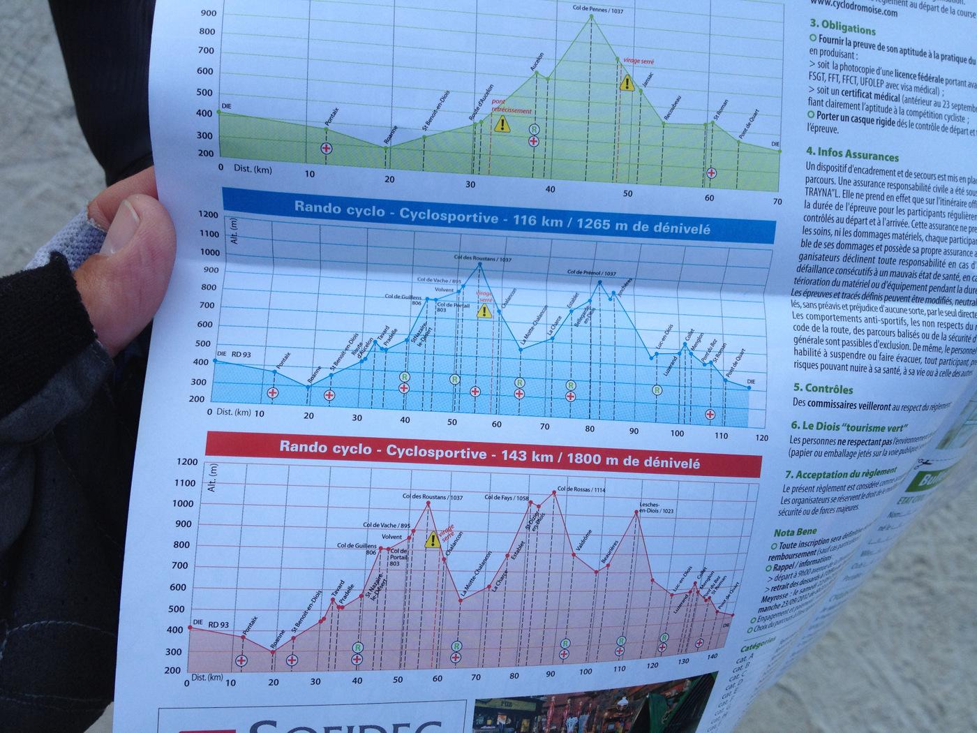 המשתתפים בספורטיף מקבלים את גרף הגובה של המסלול