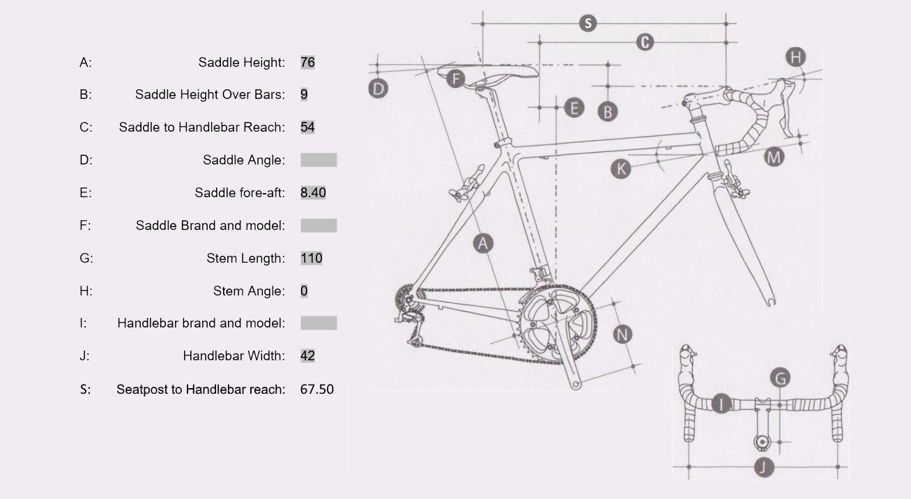 הספונסורים מתבקשים להביא אופניים במידות אלה