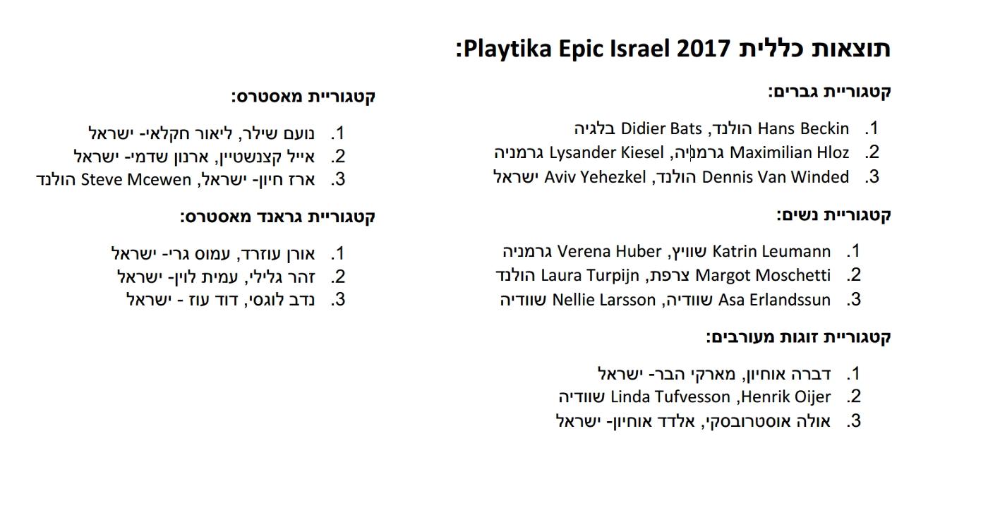 אפיק ישראל תוצאות