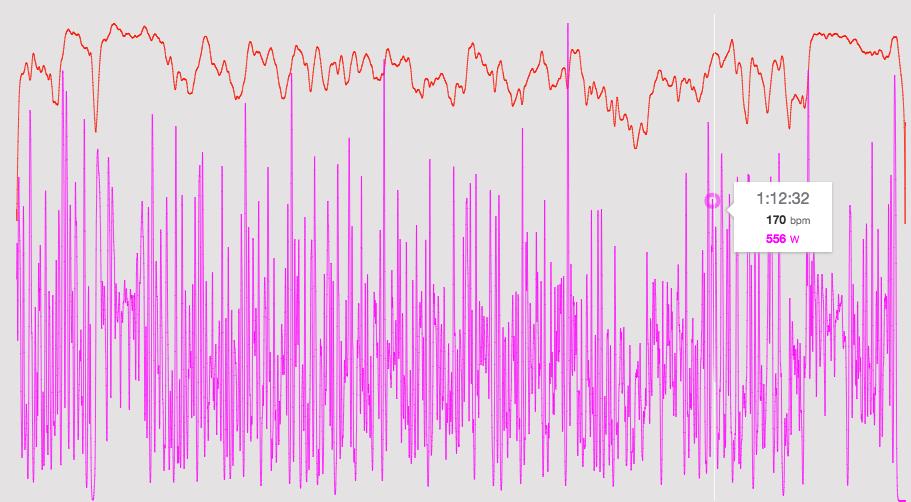 מירוץ קיסריה האחרון בו השתתפתי - בוורוד הוואטים ואילו באדום הדופק