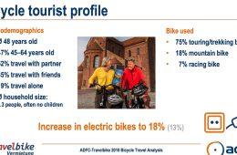 תיירות אופניים בגרמניה